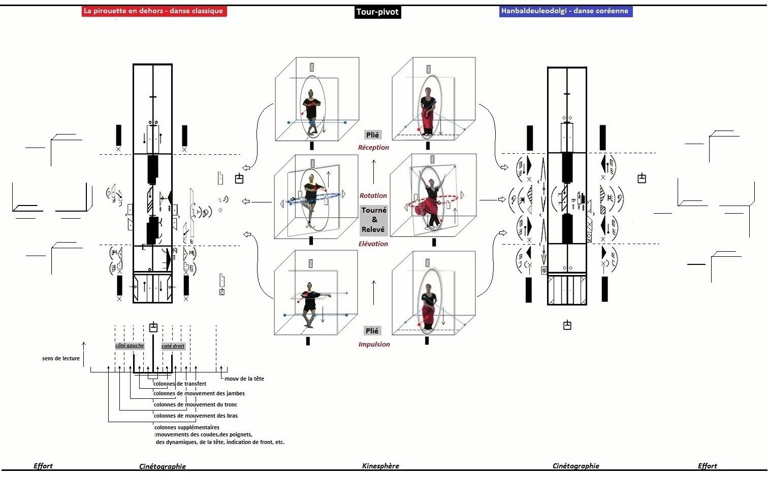 rodda et al Figure 03