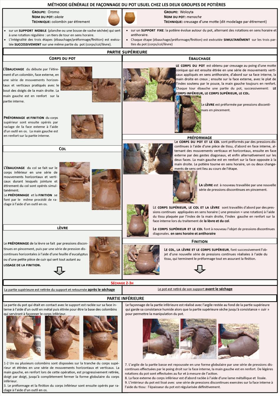 rodda et al Figure 14